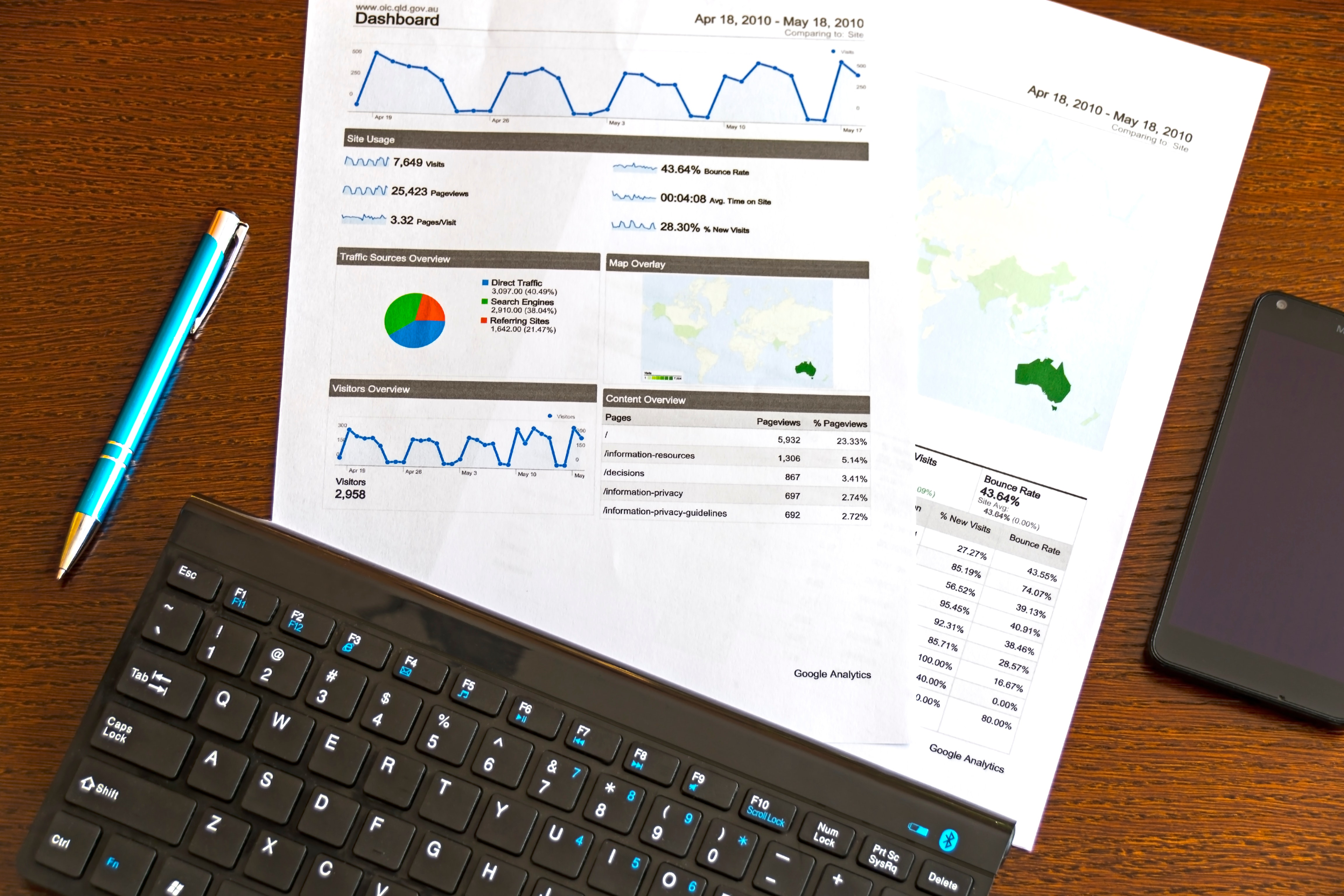 The best web marketing agencies in the USA will provide SEO analytics.